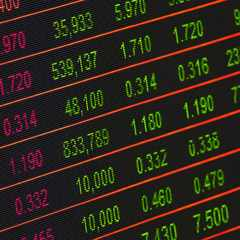 Insights on investing via the stock exchange