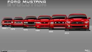 See how the Mustang evolved from 1964 until now