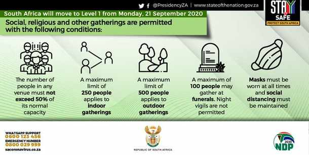 SA switches to lockdown level 1, social meeting constraints are eased