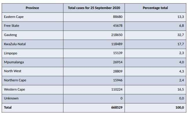 1 480 new Covid-19 cases in SA, Newsline